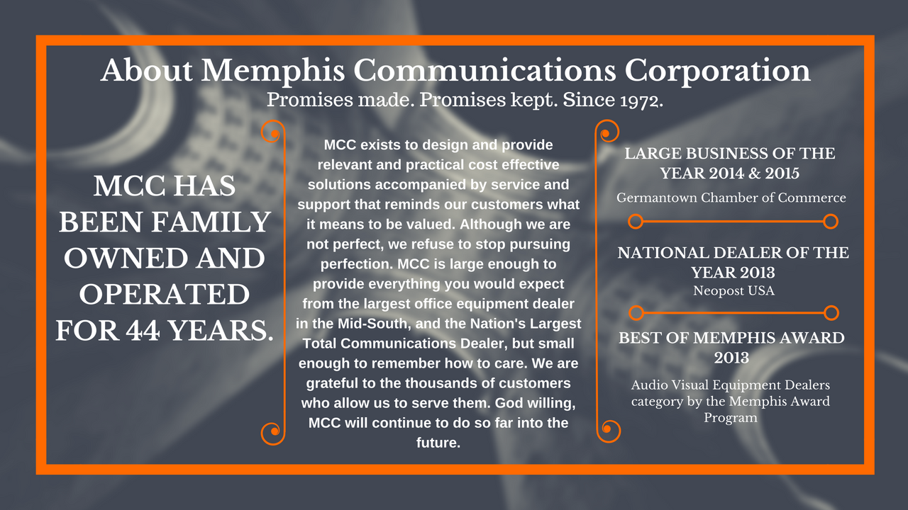 About Memphis Communications Corporation